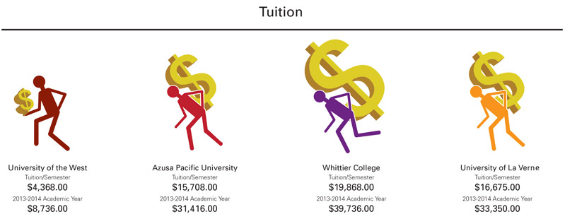 img-institutional-research-tuition